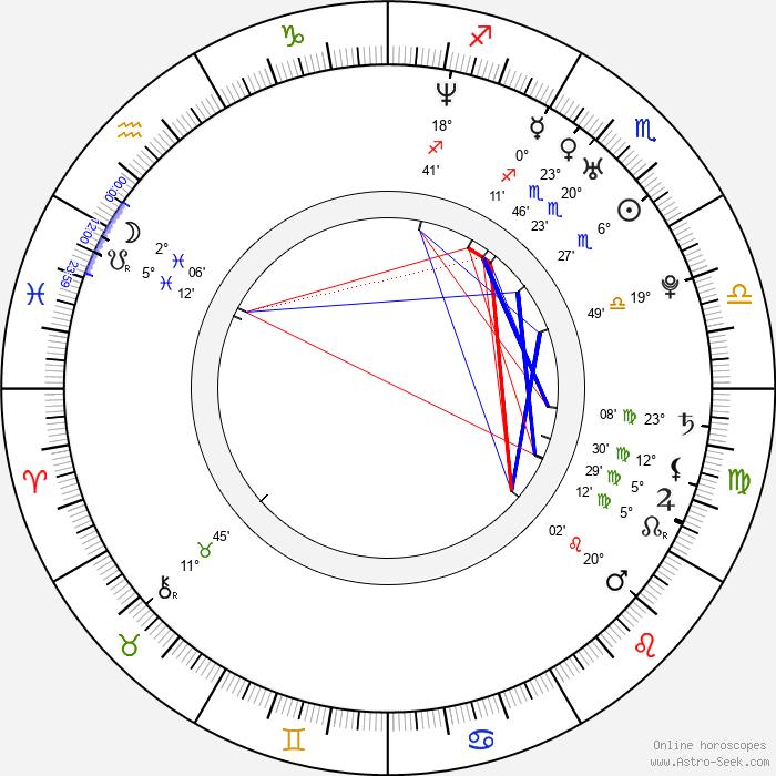 Kristina Anapau - Birth horoscope chart