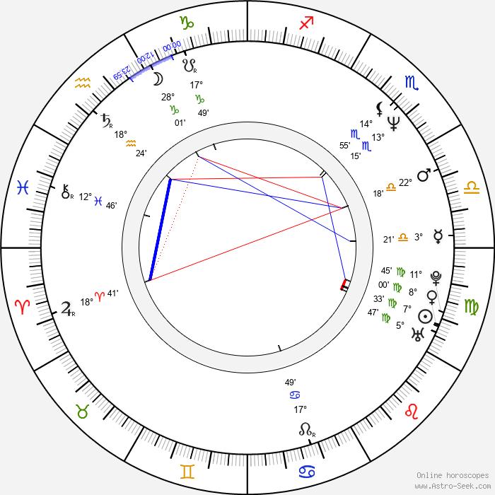 Kristina Lilley - Birth horoscope chart