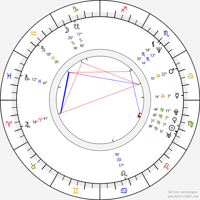 Kristina Lilley - Birth horoscope chart