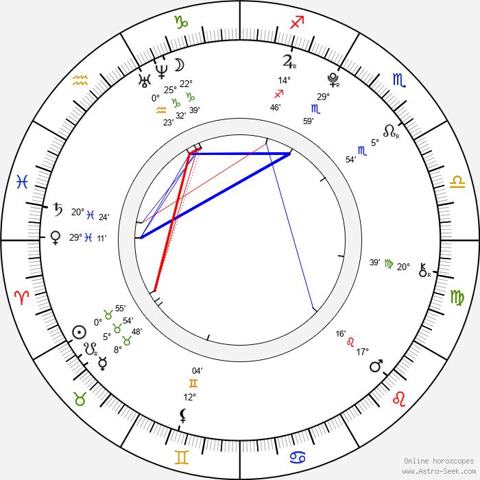 Kristina Meyering - Birth horoscope chart