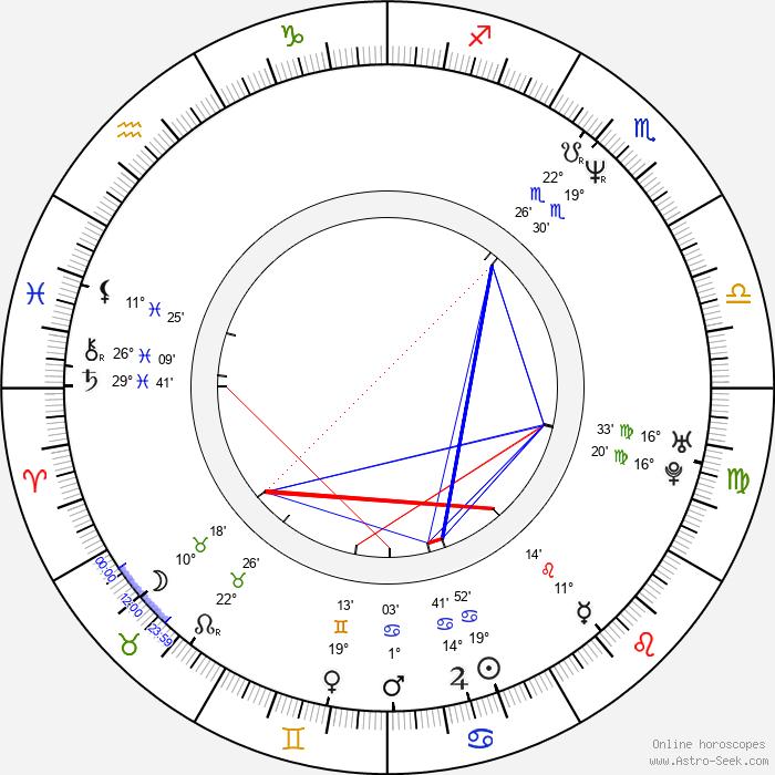 Kristoff St. John - Birth horoscope chart