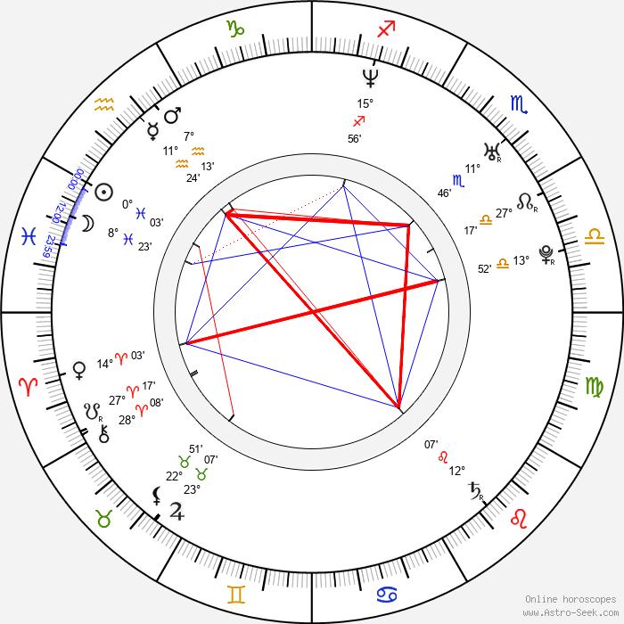 Kristoffer Polaha - Birth horoscope chart