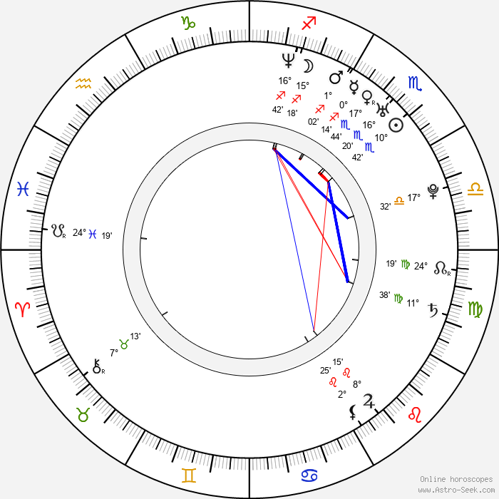 Kristoffer Ryan Winters - Birth horoscope chart