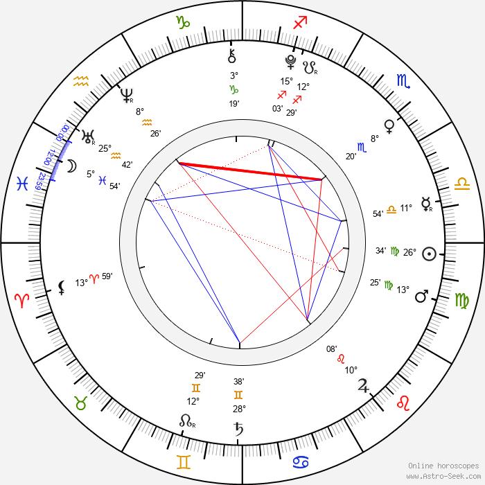 Kristopher Simmons - Birth horoscope chart