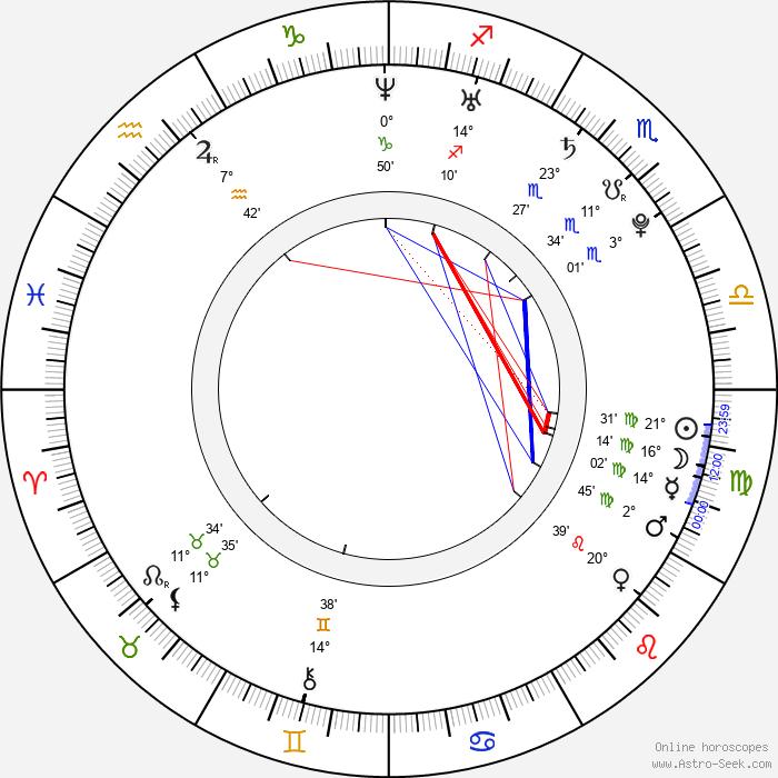 Kristýna Leichtová - Birth horoscope chart