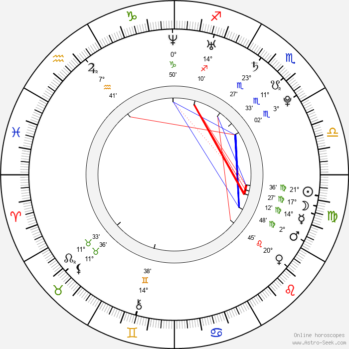 Kristýna Leichtová - Birth horoscope chart