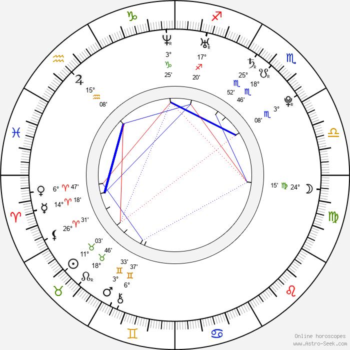 Kristýna Maléřová-Podzimková - Birth horoscope chart
