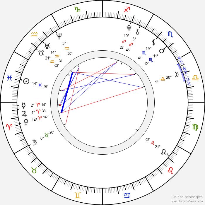 Kristýna Pecková - Birth horoscope chart