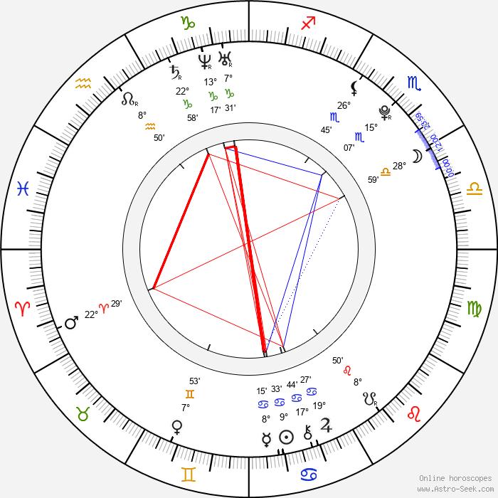 Krizia Vega - Birth horoscope chart
