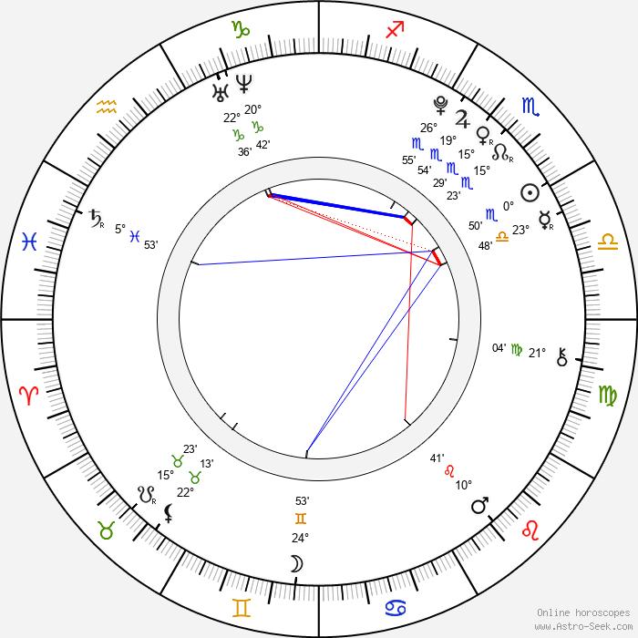 Krystal Jung - Birth horoscope chart