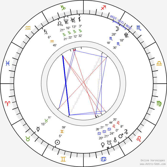 Krystal Rohrer - Birth horoscope chart
