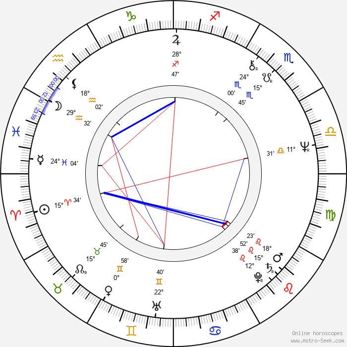 Krystian Martinek - Birth horoscope chart