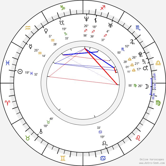 Kryštof Hádek - Birth horoscope chart