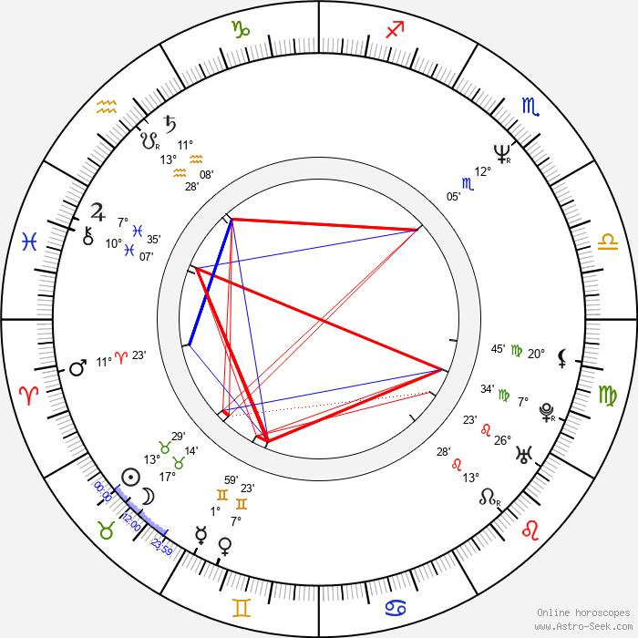 Kryštof Hanzlík - Birth horoscope chart