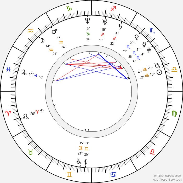 Kryštof Krýzl - Birth horoscope chart