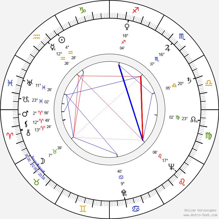 Krystyna Borowicz - Birth horoscope chart