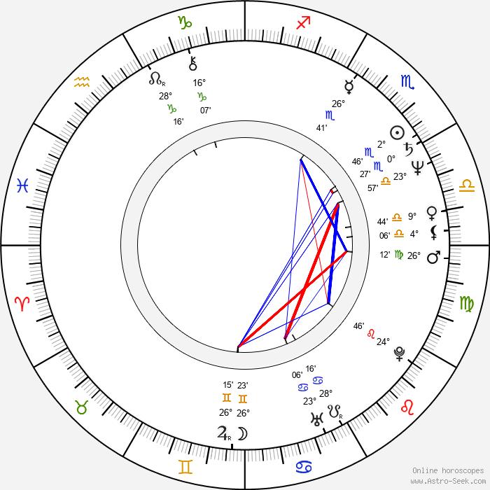 Krzesimir Dębski - Birth horoscope chart