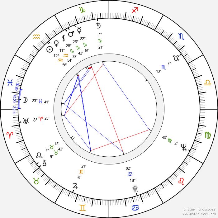 Krzysztof Chamiec - Birth horoscope chart