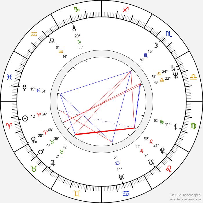 Krzysztof Krauze - Birth horoscope chart