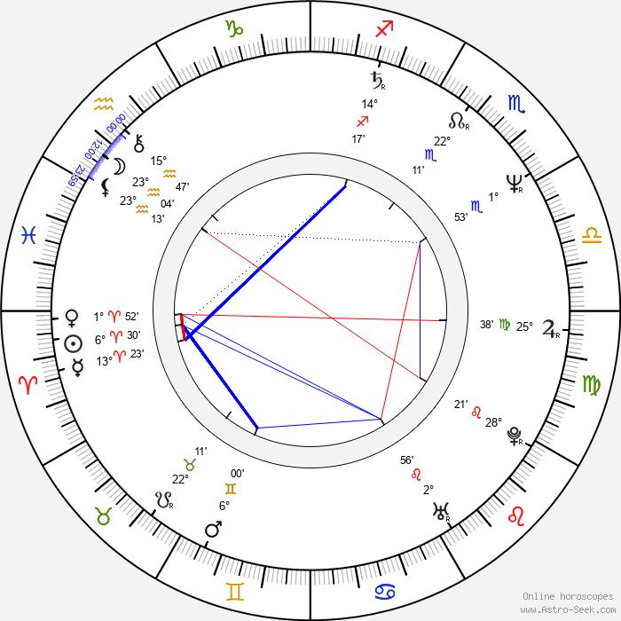 Krzysztof Pieczynski - Birth horoscope chart