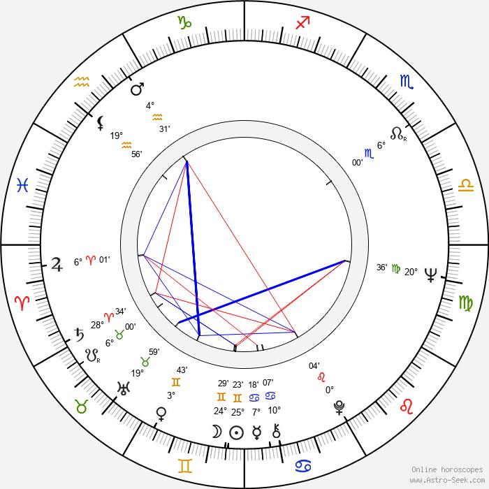 Krzysztof Zanussi - Birth horoscope chart