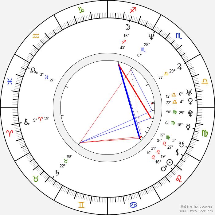 Krzysztof Zawadzki - Birth horoscope chart
