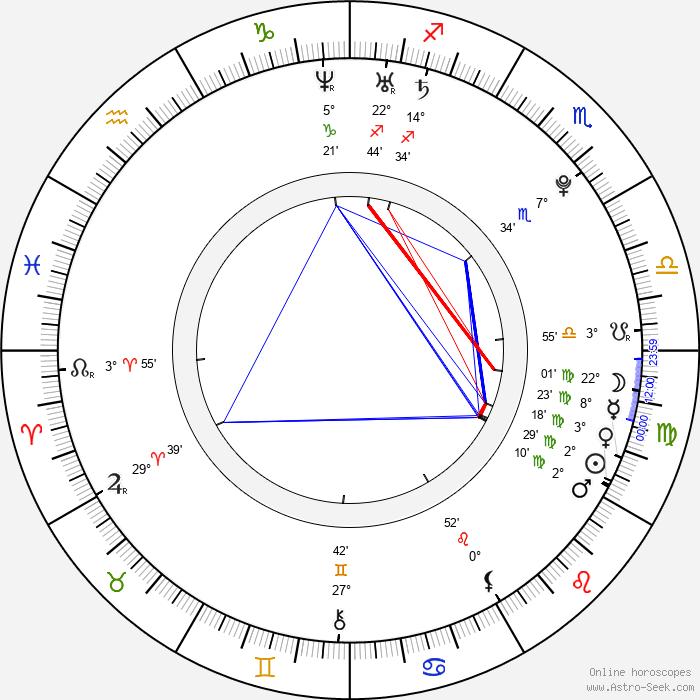Ksenija Suchinov - Birth horoscope chart
