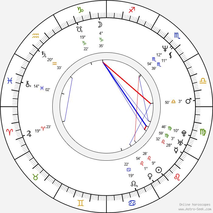 Kuba Wojewodzki - Birth horoscope chart