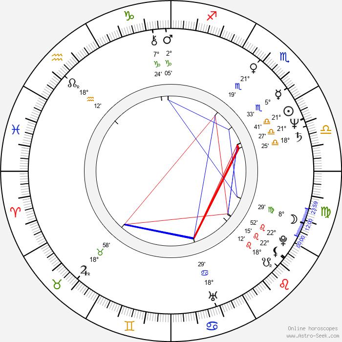 Kunihiko Yuyama - Birth horoscope chart