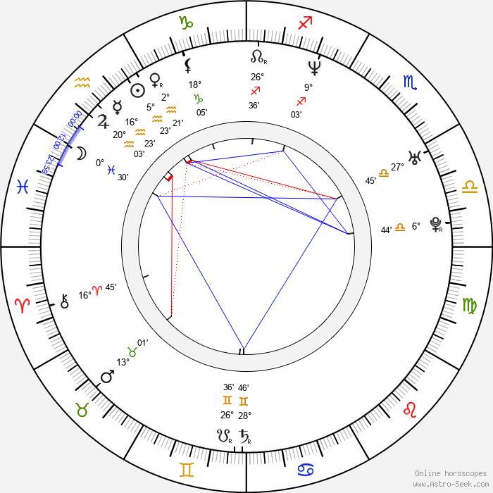 Kurt Evans - Birth horoscope chart