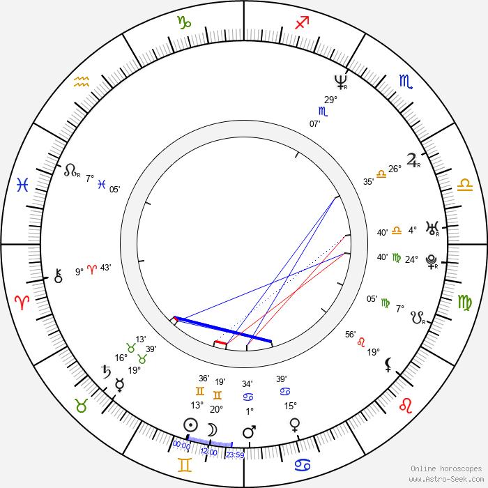 Kurt Lockwood - Birth horoscope chart
