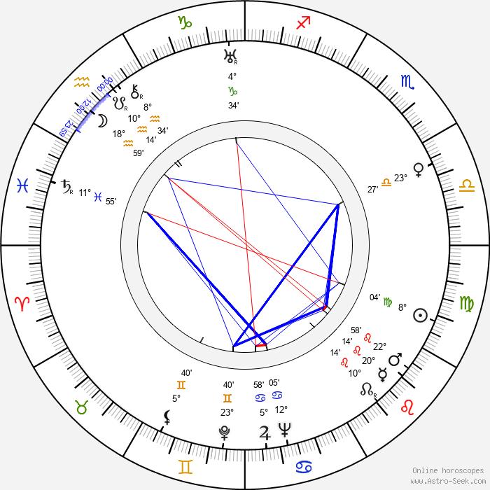 Kurt Pratsch-Kaufmann - Birth horoscope chart