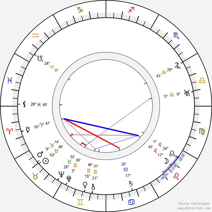 Kurt Vespermann - Birth horoscope chart