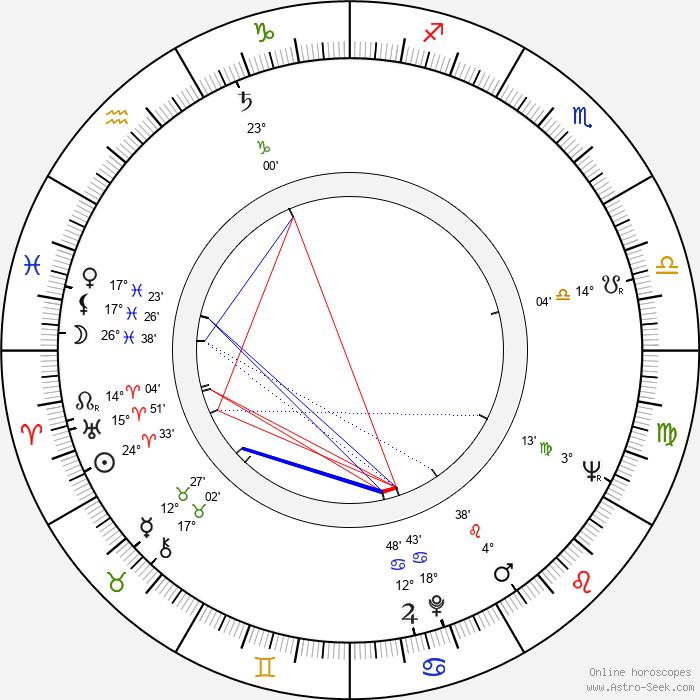 Kurt Weinzierl - Birth horoscope chart