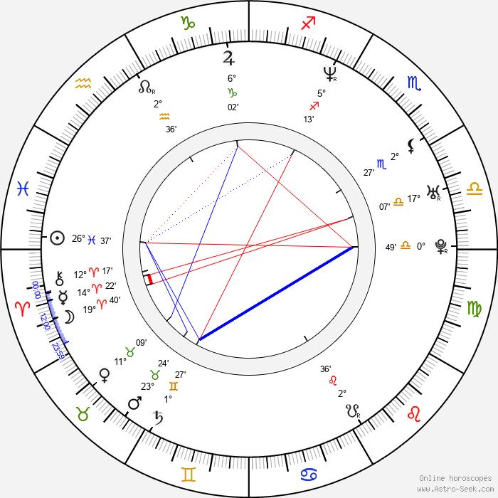 Kyeong-ho Jeong - Birth horoscope chart