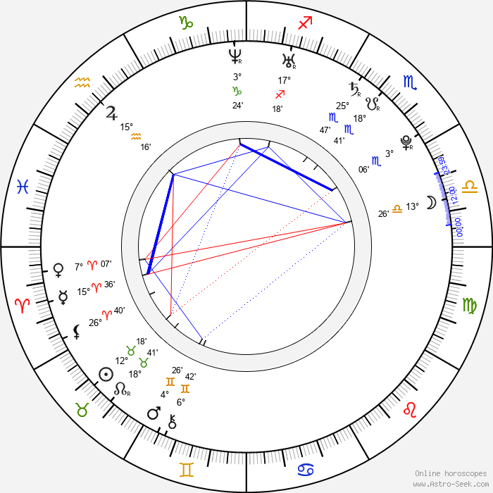 Kyle Busch - Birth horoscope chart