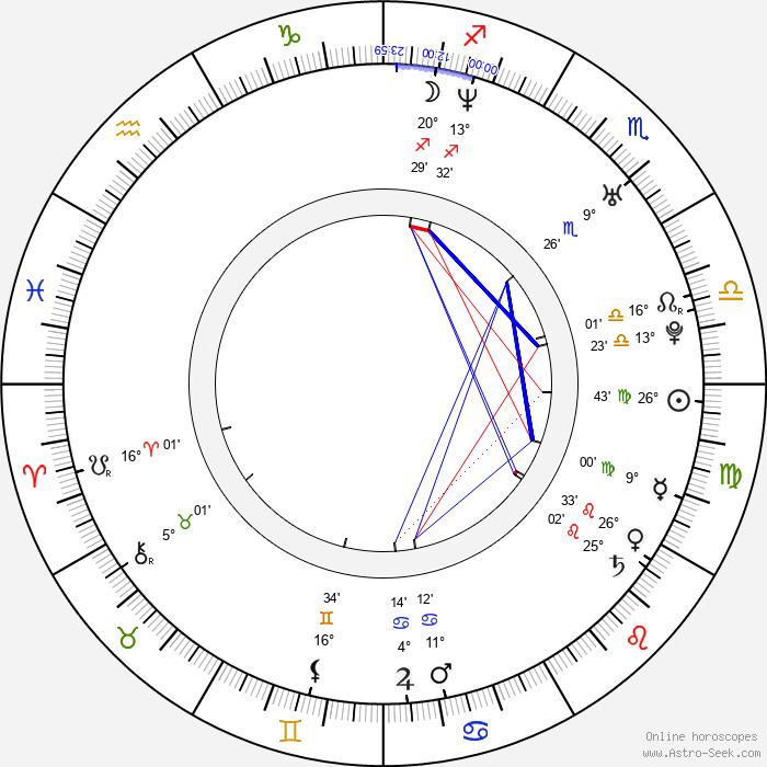 Kyle Cease - Birth horoscope chart