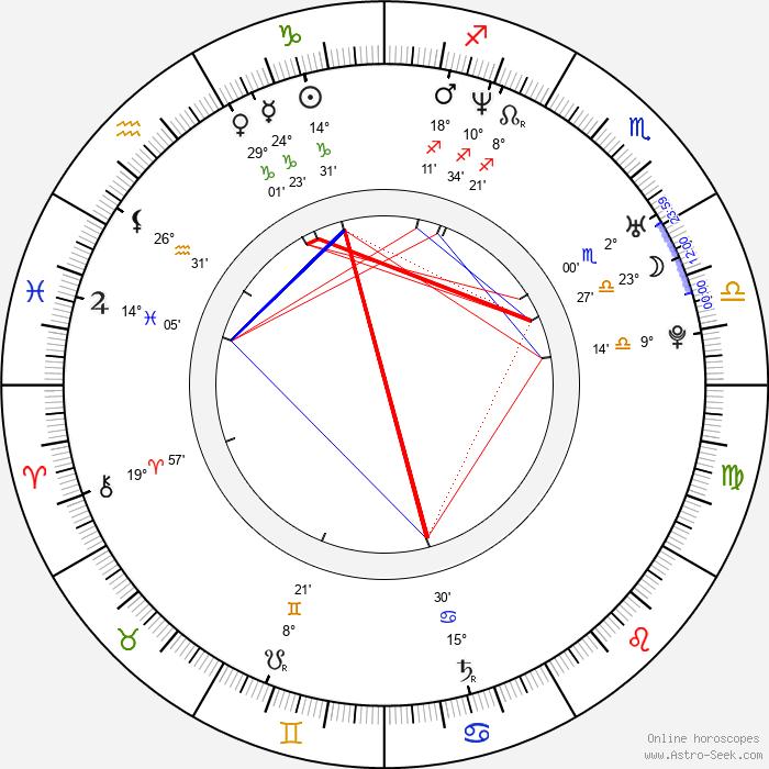 Kylie Bax - Birth horoscope chart