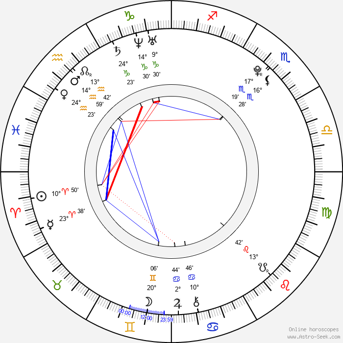 Kylie Bisutti - Birth horoscope chart