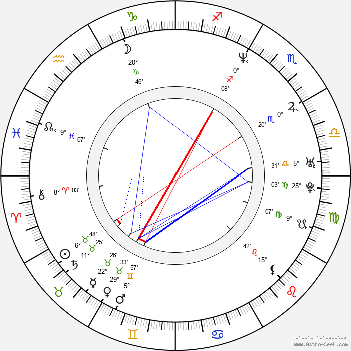 Kylie Travis - Birth horoscope chart