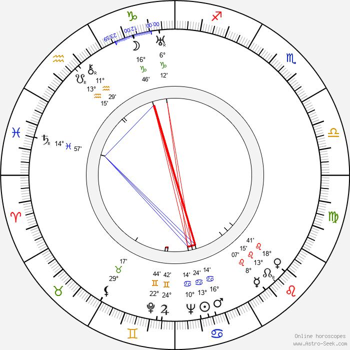Kylli Koski - Birth horoscope chart