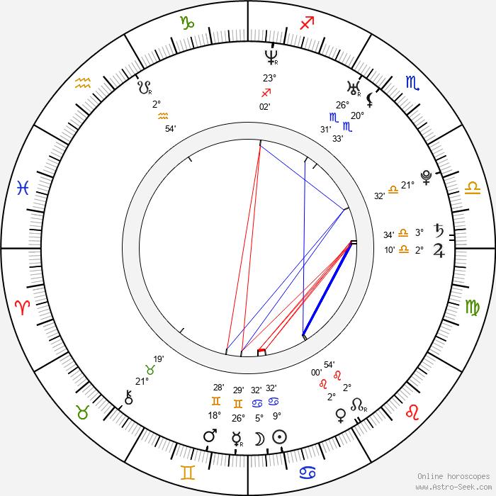 Kym Jackson - Birth horoscope chart