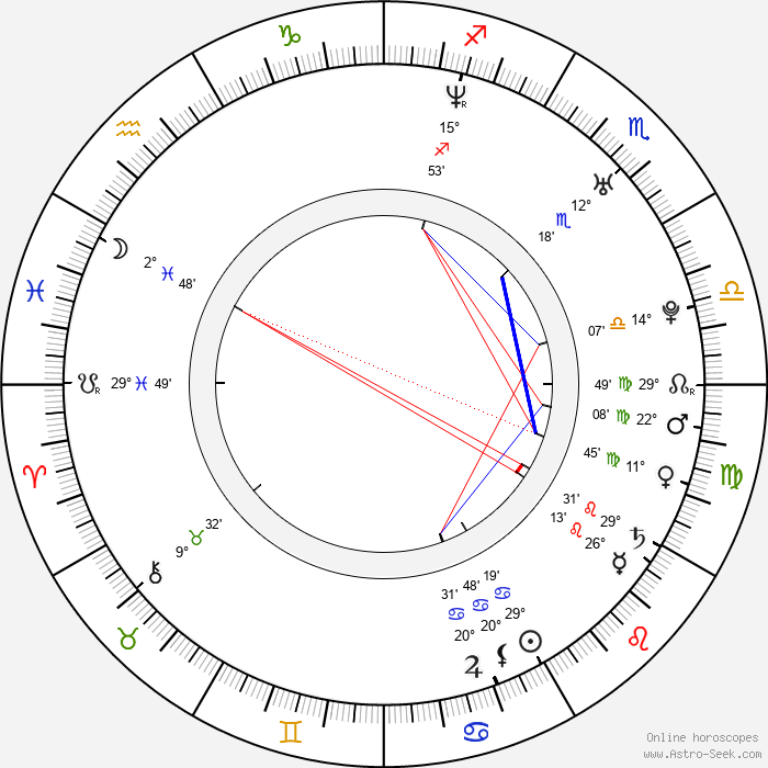 Kyoko Hasegawa - Birth horoscope chart