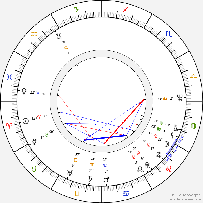 Kyösti Virrankoski - Birth horoscope chart