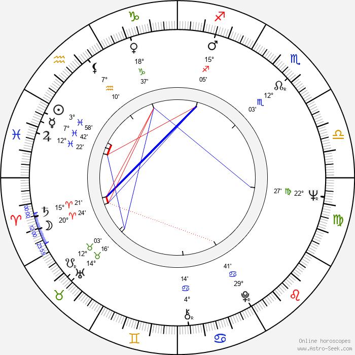 L. P. II Shaffer - Birth horoscope chart