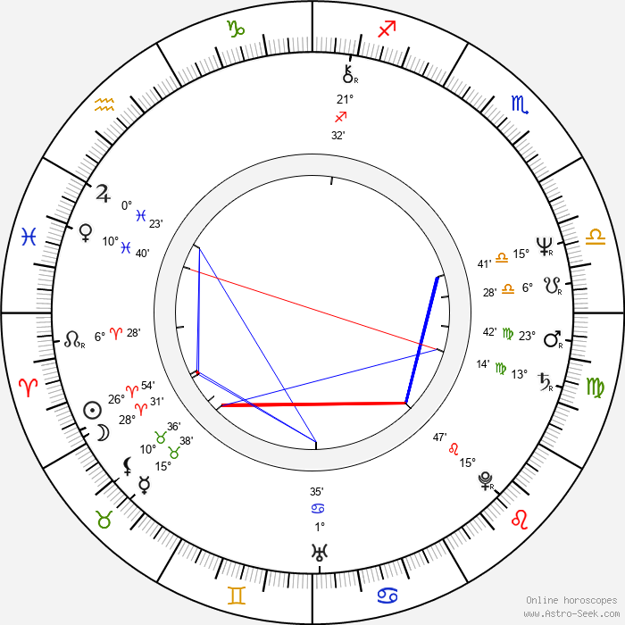 L. Scott Caldwell - Birth horoscope chart