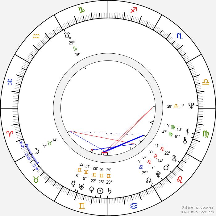 La Polaca - Birth horoscope chart