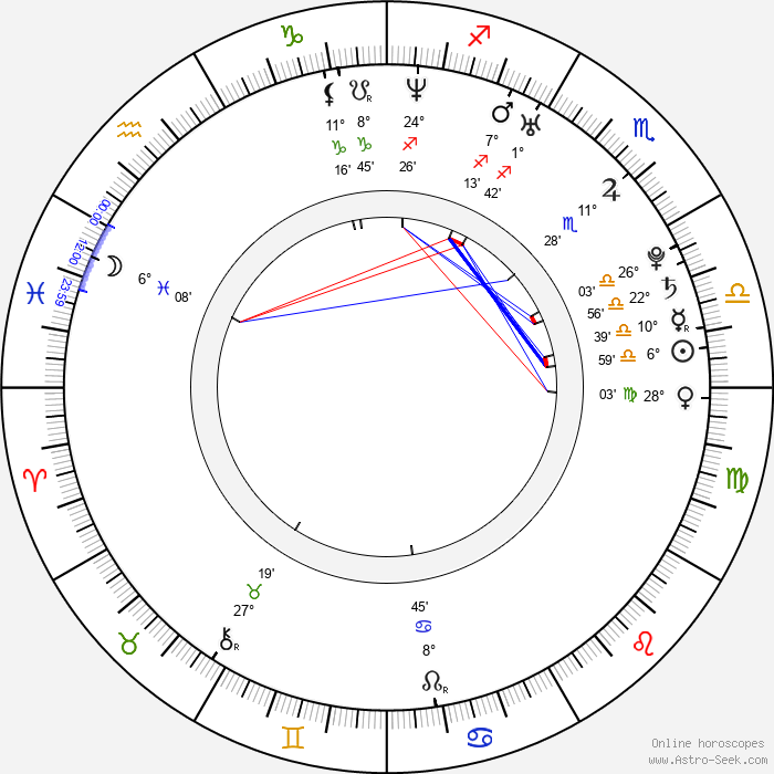 Lacey Chabert - Birth horoscope chart