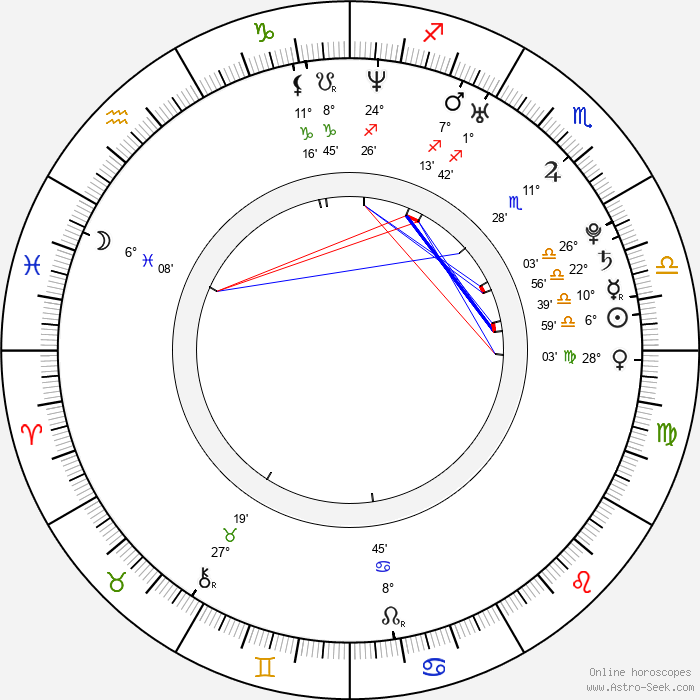 Lacey Chabert - Birth horoscope chart