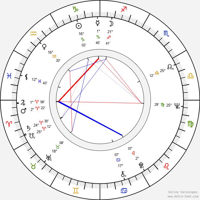 Lady Francisco - Birth horoscope chart
